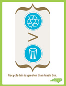 Recycle bin is greater than trash bin